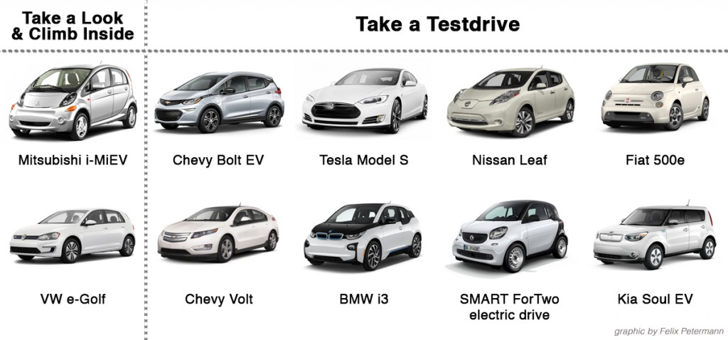Attendees could choose between these 10 models, two for just taking a look and climbing inside, and eight for going on a test drive. (Graphic by Felix Petermann/Peninsula Press)